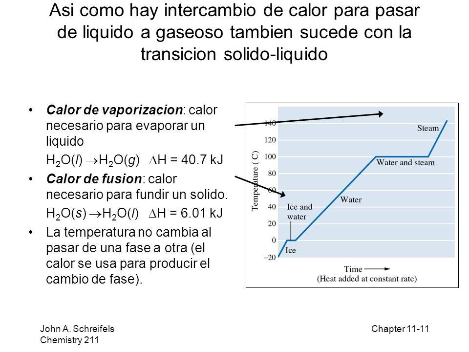 8–11 John A. Schreifels Chemistry 211 Chapter 11-11 Asi como hay intercambio de calor para pasar de liquido a gaseoso tambien sucede con la transicion