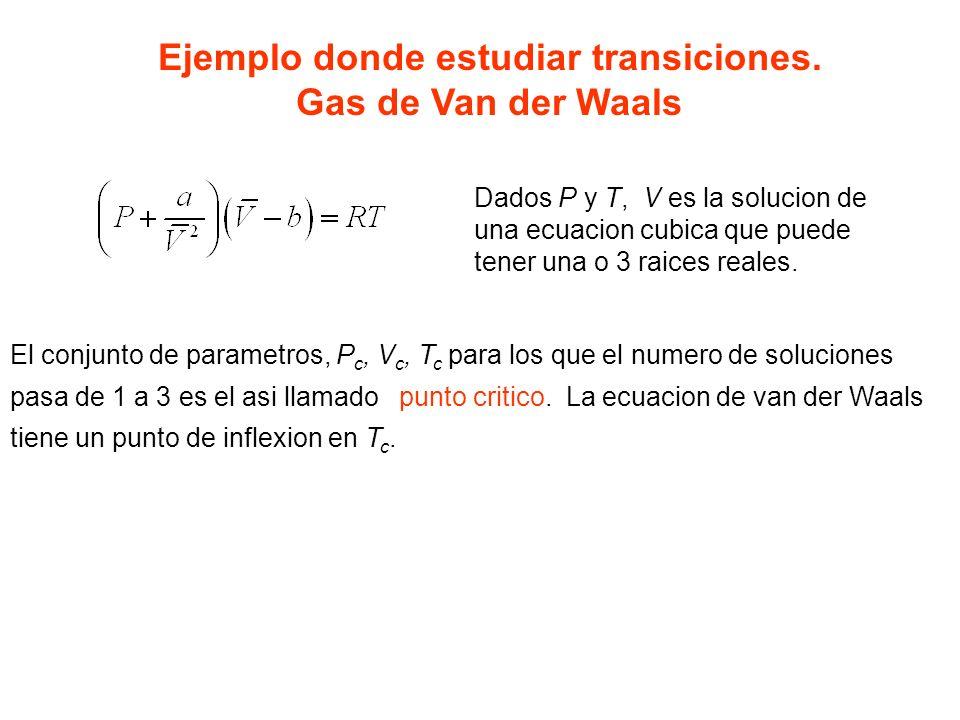 Ejemplo donde estudiar transiciones. Gas de Van der Waals Dados P y T, V es la solucion de una ecuacion cubica que puede tener una o 3 raices reales.