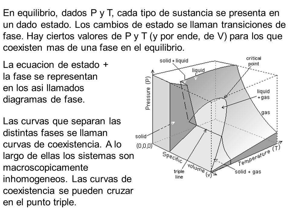 En equilibrio, dados P y T, cada tipo de sustancia se presenta en un dado estado. Los cambios de estado se llaman transiciones de fase. Hay ciertos va