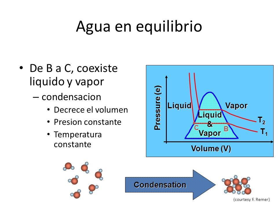 Agua en equilibrio De B a C, coexiste liquido y vapor – condensacion Decrece el volumen Presion constante Temperatura constante VaporLiquid Liquid&Vap