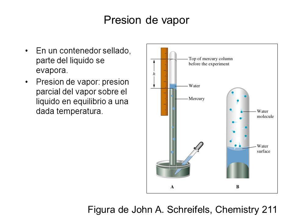 8–9 Presion de vapor En un contenedor sellado, parte del liquido se evapora. Presion de vapor: presion parcial del vapor sobre el liquido en equilibri