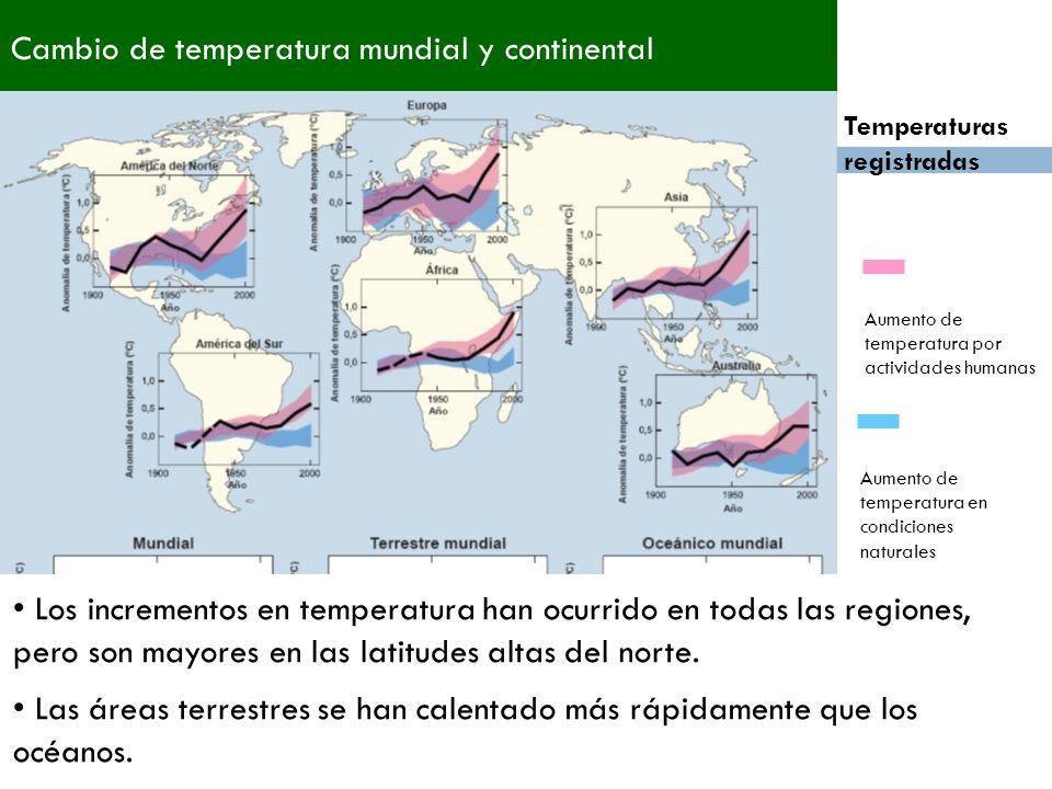 Temperaturas registradas Aumento de temperatura por actividades humanas Aumento de temperatura en condiciones naturales Cambio de temperatura mundial y continental Los incrementos en temperatura han ocurrido en todas las regiones, pero son mayores en las latitudes altas del norte.