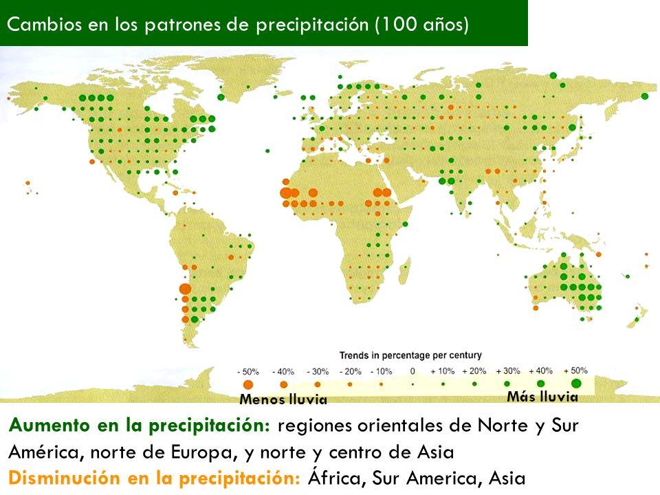 Aumento en la precipitación: regiones orientales de Norte y Sur América, norte de Europa, y norte y centro de Asia Disminución en la precipitación: África, Sur America, Asia Más lluvia Menos lluvia Cambios en los patrones de precipitación (100 años)