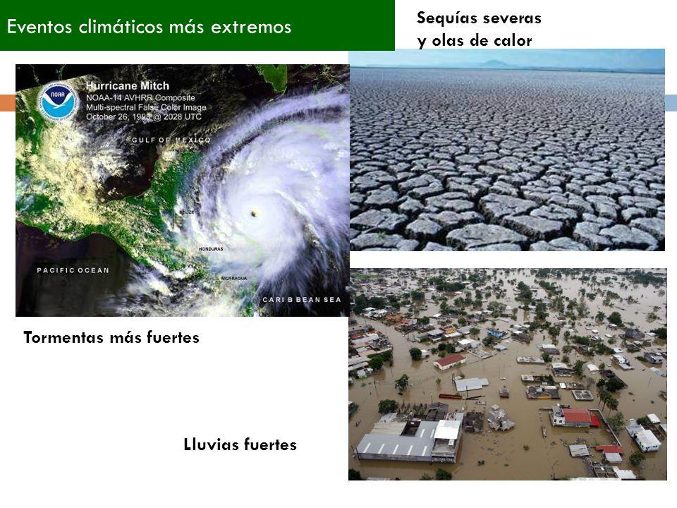 Sequías severas y olas de calor Lluvias fuertes Tormentas más fuertes Eventos climáticos más extremos
