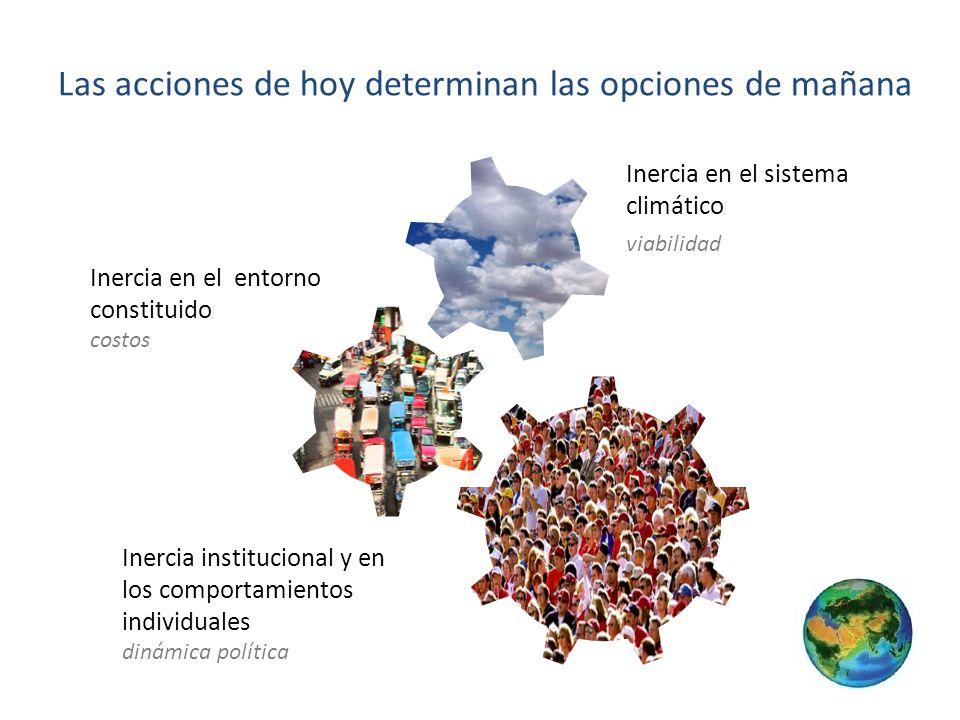 Las acciones de hoy determinan las opciones de mañana Inercia en el sistema climático Inercia en el entorno constituido Inercia institucional y en los comportamientos individuales viabilidad costos dinámica política