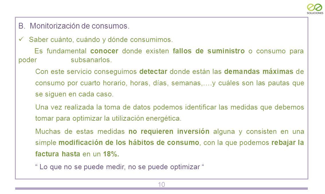 B. Monitorización de consumos. Saber cuánto, cuándo y dónde consumimos.