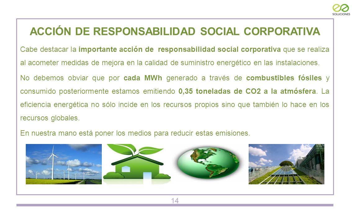 ACCIÓN DE RESPONSABILIDAD SOCIAL CORPORATIVA Cabe destacar la importante acción de responsabilidad social corporativa que se realiza al acometer medidas de mejora en la calidad de suministro energético en las instalaciones.