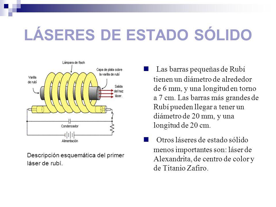 LÁSERES DE ESTADO SÓLIDO Descripción esquemática del primer láser de rubí. Las barras pequeñas de Rubí tienen un diámetro de alrededor de 6 mm, y una