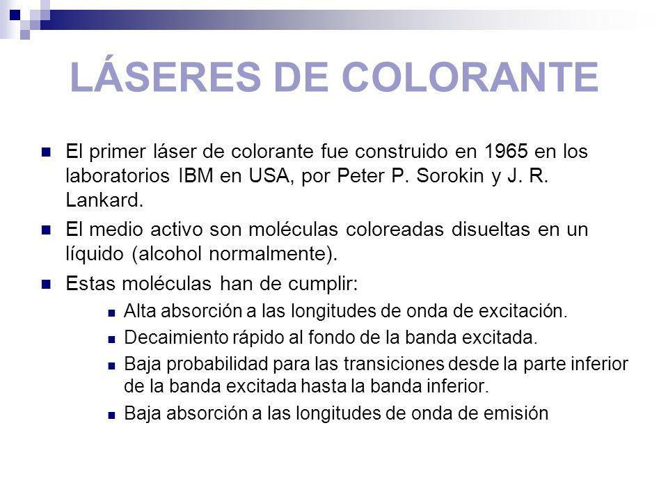 LÁSERES DE COLORANTE El primer láser de colorante fue construido en 1965 en los laboratorios IBM en USA, por Peter P. Sorokin y J. R. Lankard. El medi