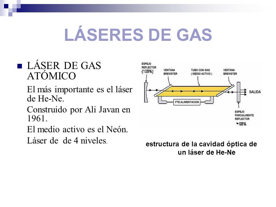 LÁSERES DE GAS LÁSER DE GAS ATÓMICO El más importante es el láser de He-Ne. Construido por Ali Javan en 1961. El medio activo es el Neón. Láser de de
