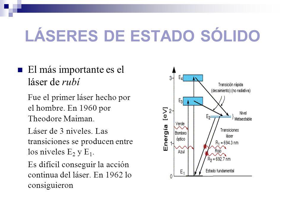 LÁSERES DE ESTADO SÓLIDO El más importante es el láser de rubí Fue el primer láser hecho por el hombre. En 1960 por Theodore Maiman. Láser de 3 nivele