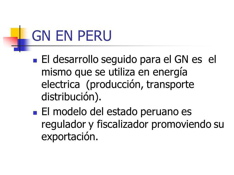 GN EN PERU El desarrollo seguido para el GN es el mismo que se utiliza en energía electrica (producción, transporte distribución). El modelo del estad