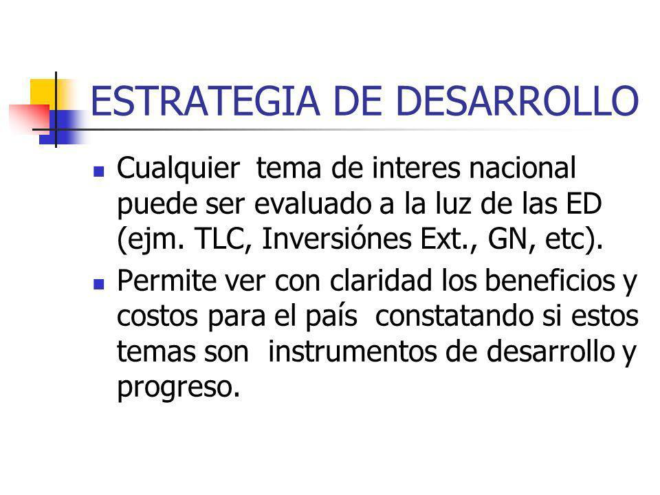 ESTRATEGIA DE DESARROLLO Cualquier tema de interes nacional puede ser evaluado a la luz de las ED (ejm. TLC, Inversiónes Ext., GN, etc). Permite ver c