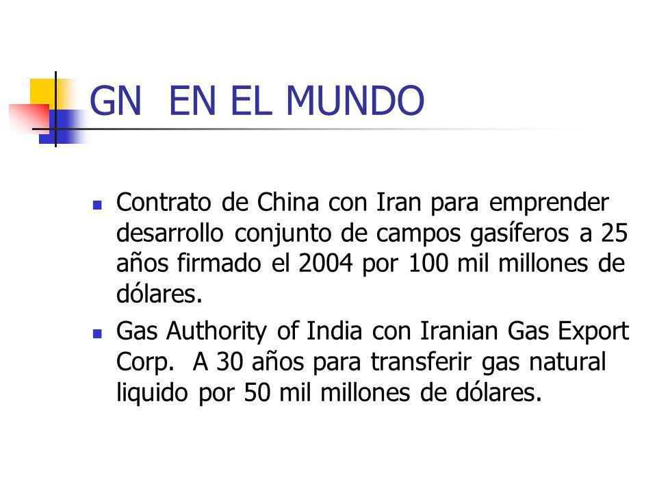 GN EN EL MUNDO Contrato de China con Iran para emprender desarrollo conjunto de campos gasíferos a 25 años firmado el 2004 por 100 mil millones de dólares.