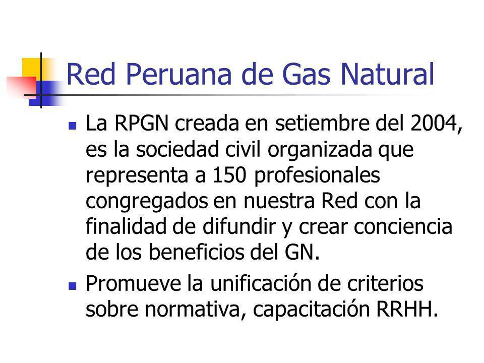 Red Peruana de Gas Natural La RPGN creada en setiembre del 2004, es la sociedad civil organizada que representa a 150 profesionales congregados en nue