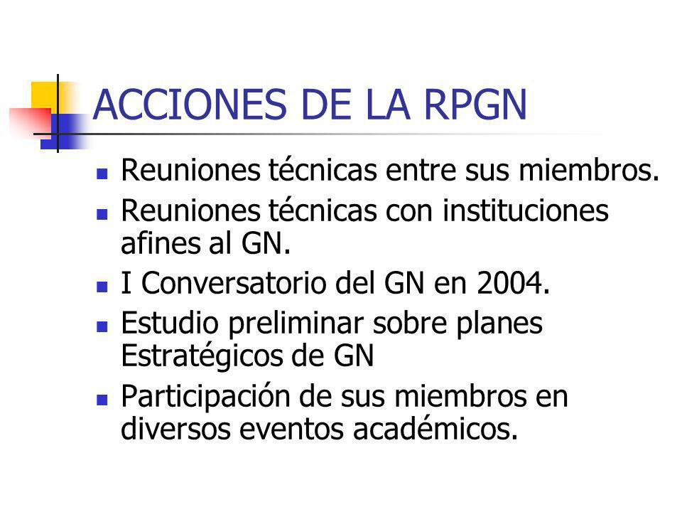 ACCIONES DE LA RPGN Reuniones técnicas entre sus miembros. Reuniones técnicas con instituciones afines al GN. I Conversatorio del GN en 2004. Estudio