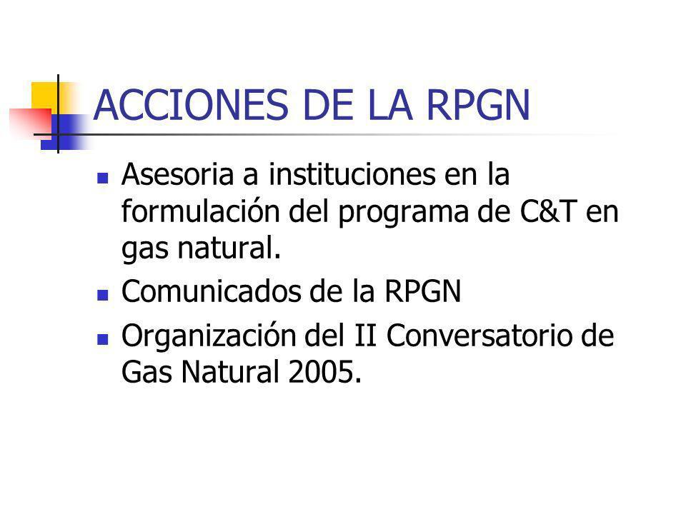 ACCIONES DE LA RPGN Asesoria a instituciones en la formulación del programa de C&T en gas natural. Comunicados de la RPGN Organización del II Conversa