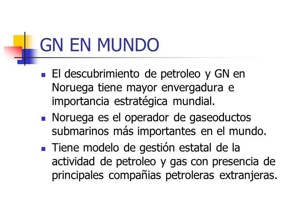 GN EN MUNDO El descubrimiento de petroleo y GN en Noruega tiene mayor envergadura e importancia estratégica mundial. Noruega es el operador de gaseodu