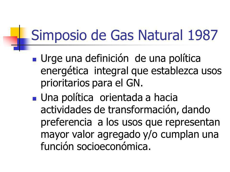 Simposio de Gas Natural 1987 Urge una definición de una política energética integral que establezca usos prioritarios para el GN. Una política orienta