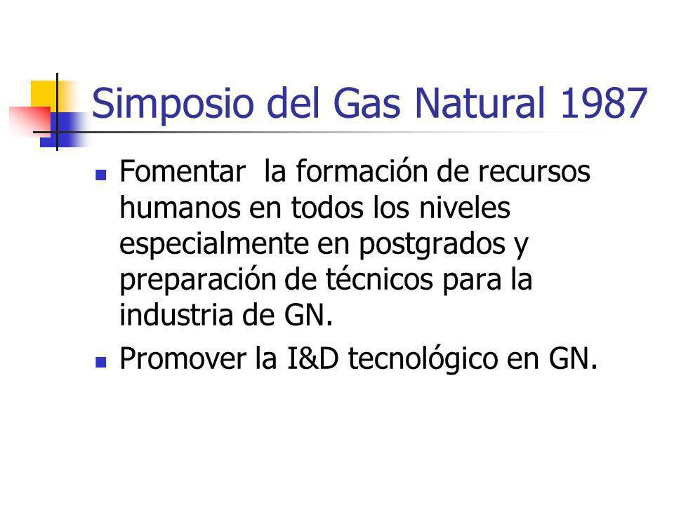 Simposio del Gas Natural 1987 Fomentar la formación de recursos humanos en todos los niveles especialmente en postgrados y preparación de técnicos para la industria de GN.