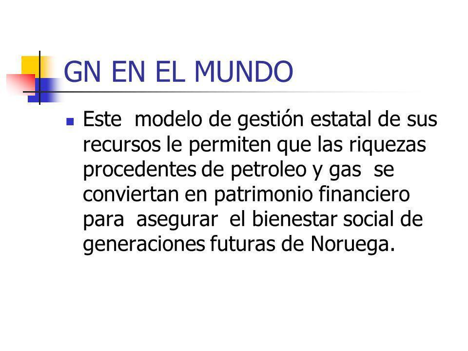 GN EN EL MUNDO Este modelo de gestión estatal de sus recursos le permiten que las riquezas procedentes de petroleo y gas se conviertan en patrimonio financiero para asegurar el bienestar social de generaciones futuras de Noruega.