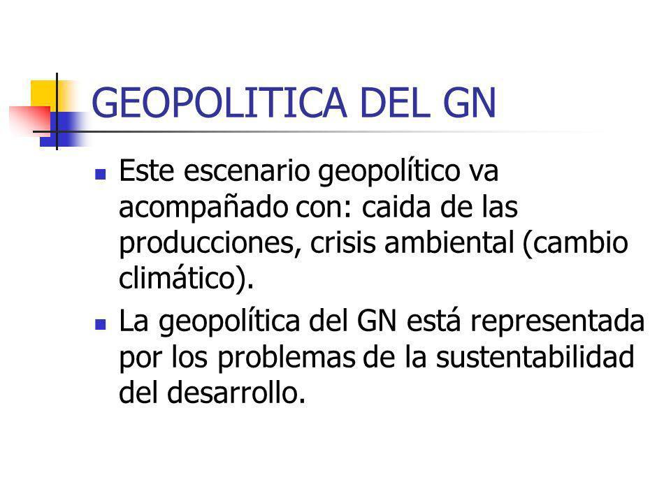 GEOPOLITICA DEL GN Este escenario geopolítico va acompañado con: caida de las producciones, crisis ambiental (cambio climático). La geopolítica del GN