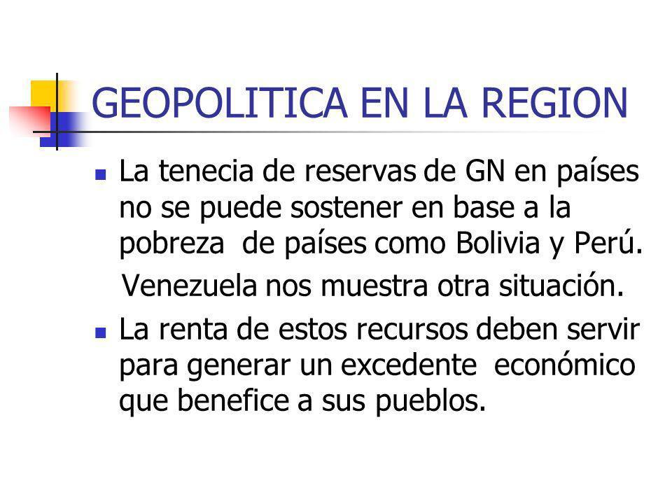 GEOPOLITICA EN LA REGION La tenecia de reservas de GN en países no se puede sostener en base a la pobreza de países como Bolivia y Perú. Venezuela nos