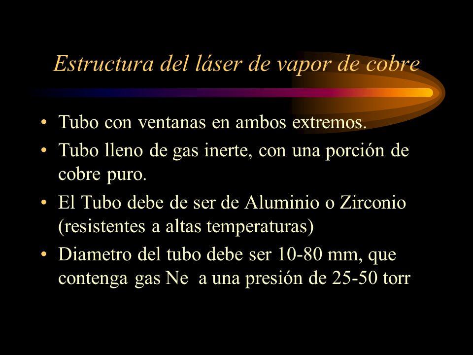 Estructura del láser de vapor de cobre Tubo con ventanas en ambos extremos. Tubo lleno de gas inerte, con una porción de cobre puro. El Tubo debe de s