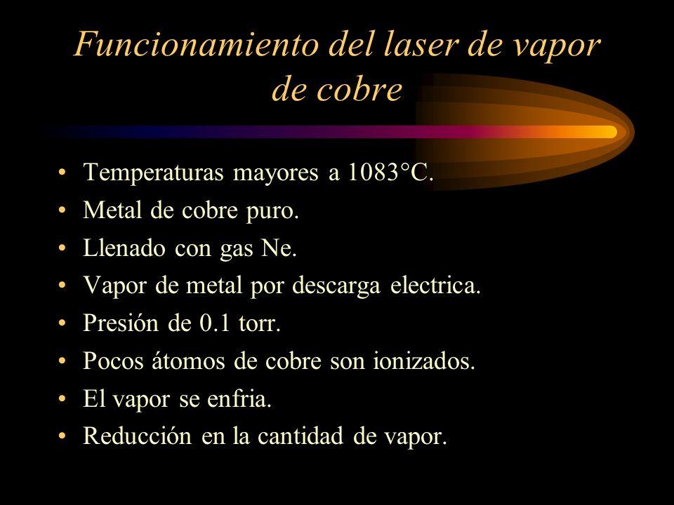 Funcionamiento del laser de vapor de cobre Temperaturas mayores a 1083°C. Metal de cobre puro. Llenado con gas Ne. Vapor de metal por descarga electri