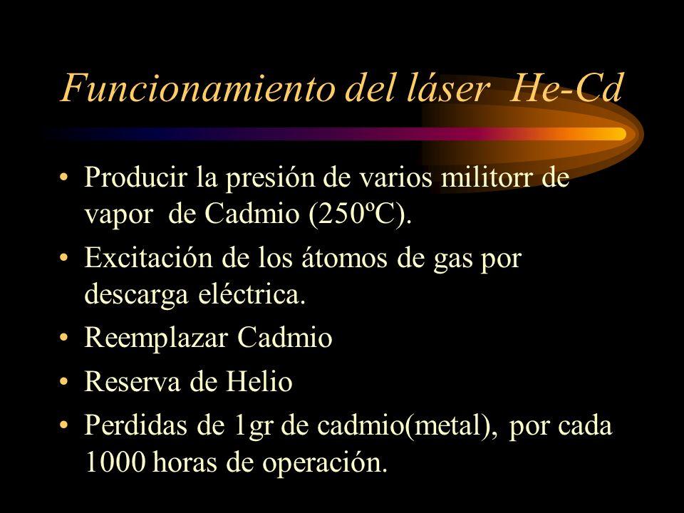Funcionamiento del láser He-Cd Producir la presión de varios militorr de vapor de Cadmio (250ºC). Excitación de los átomos de gas por descarga eléctri
