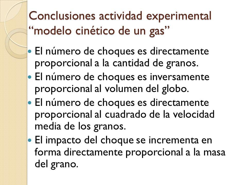 Conclusiones actividad experimental modelo cinético de un gas El número de choques es directamente proporcional a la cantidad de granos. El número de