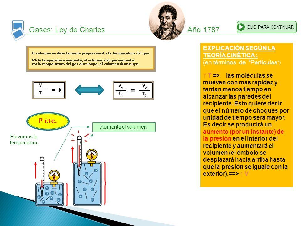 Gases: Ley de Charles Año 1787 CLIC PARA CONTINUAR Aumenta el volumen EXPLICACIÓN SEGÚN LA TEORÍA CINÉTICA : (en términos de Partículas ) T => las mol