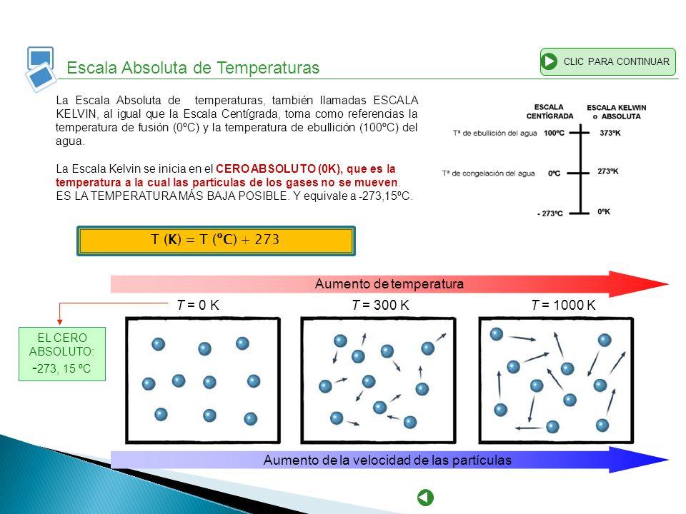 Escala Absoluta de Temperaturas CLIC PARA CONTINUAR Aumento de temperatura T = 0 KT = 300 KT = 1000 K EL CERO ABSOLUTO: - 273, 15 ºC Aumento de la vel