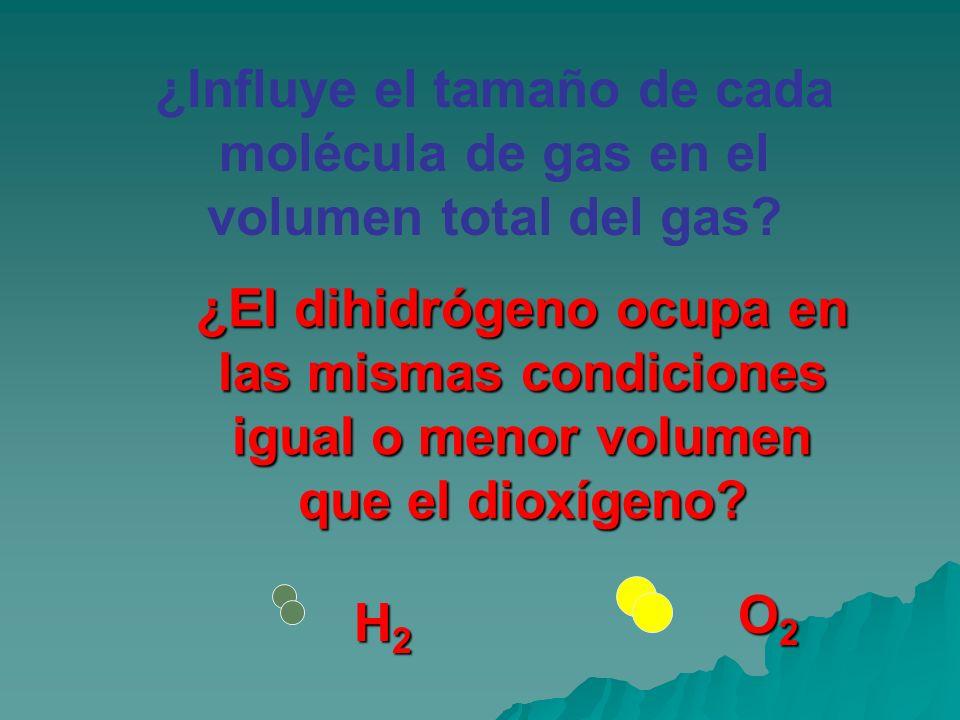 ¿Influye el tamaño de cada molécula de gas en el volumen total del gas? ¿El dihidrógeno ocupa en las mismas condiciones igual o menor volumen que el d