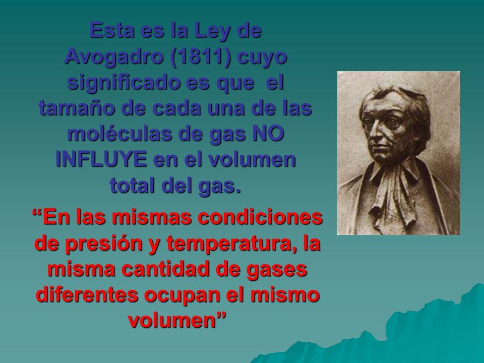 Esta es la Ley de Avogadro (1811) cuyo significado es que el tamaño de cada una de las moléculas de gas NO INFLUYE en el volumen total del gas. En las