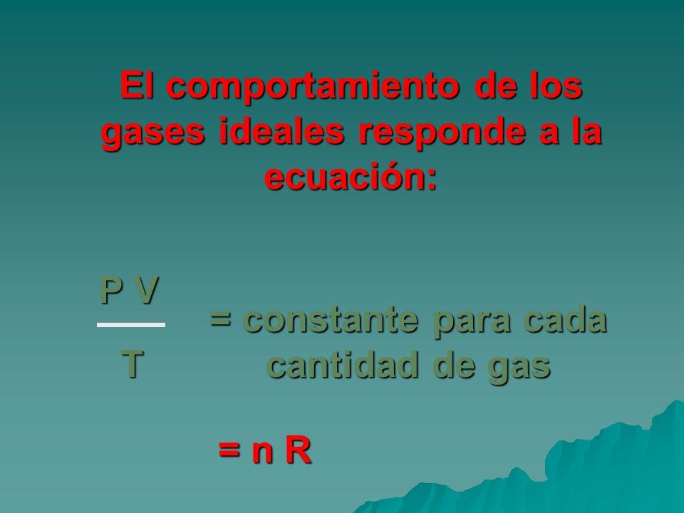 El comportamiento de los gases ideales responde a la ecuación: P V T = constante para cada cantidad de gas = n R