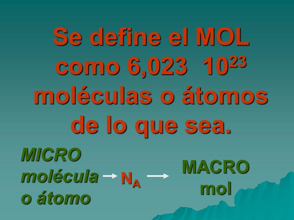 Se define el MOL como 6,023 10 23 moléculas o átomos de lo que sea. MICRO molécula o átomo NANANANA MACRO mol
