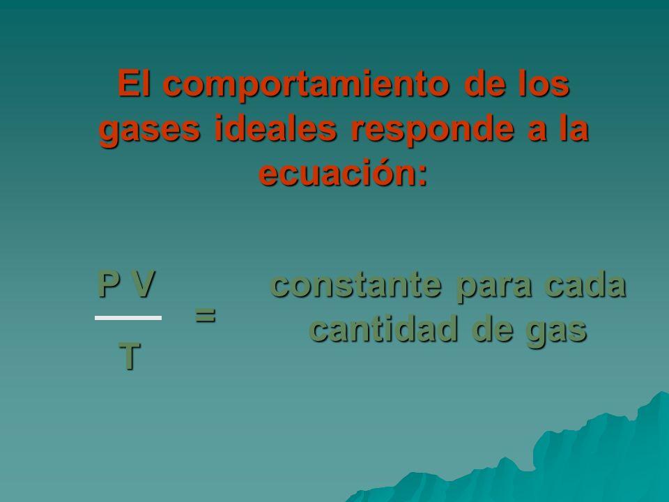 El comportamiento de los gases ideales responde a la ecuación: P V T constante para cada cantidad de gas =