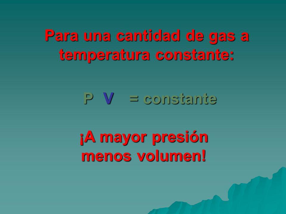 Para una cantidad de gas a temperatura constante: P = constante ¡A mayor presión menos volumen! V