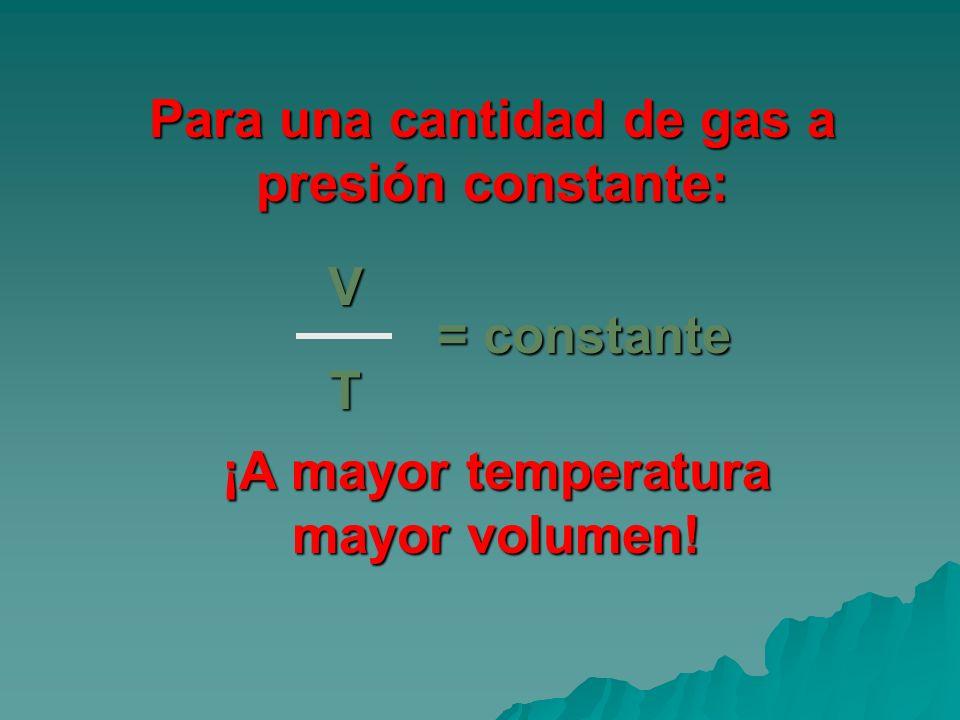 Para una cantidad de gas a presión constante: V T = constante ¡A mayor temperatura mayor volumen!
