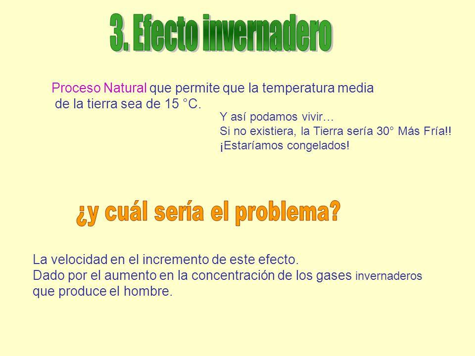 Proceso Natural que permite que la temperatura media de la tierra sea de 15 °C. Y así podamos vivir… Si no existiera, la Tierra sería 30° Más Fría!! ¡