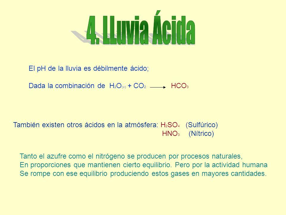 El pH de la lluvia es débilmente ácido; Dada la combinación de H 2 O (v) + CO 2 HCO 3 También existen otros ácidos en la atmósfera: H 2 SO 4 (Sulfúric
