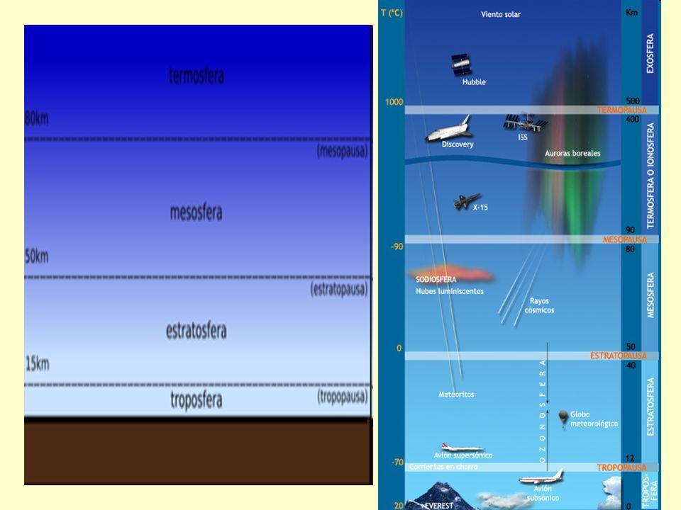 Proceso Natural que permite que la temperatura media de la tierra sea de 15 °C.