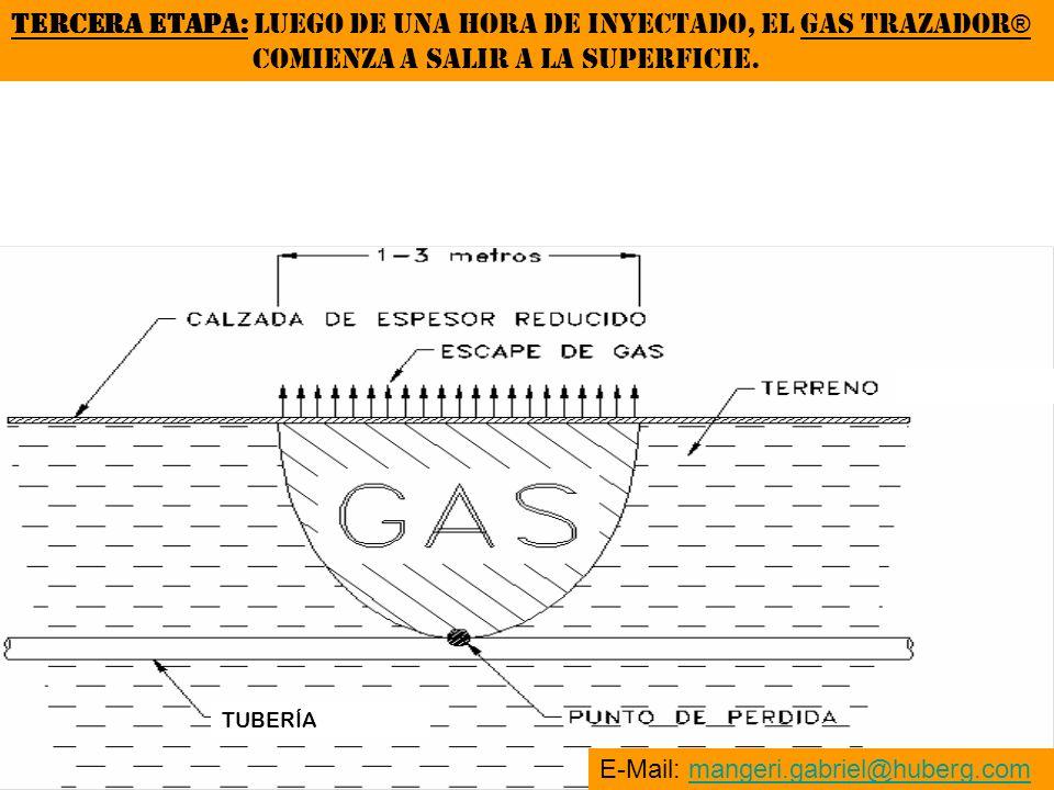 TERCERA ETAPA: LUEGO DE UNA HORA DE INYECTADO, EL GAS TRAZADOR ® COMIENZA A SALIR A LA SUPERFICIE. TUBERÍA E-Mail: mangeri.gabriel@huberg.com