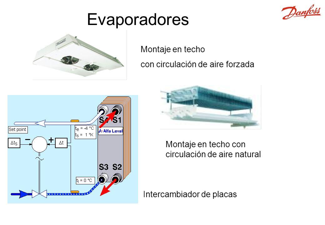 Montaje en techo con circulación de aire natural Montaje en techo con circulación de aire forzada Intercambiador de placas Evaporadores