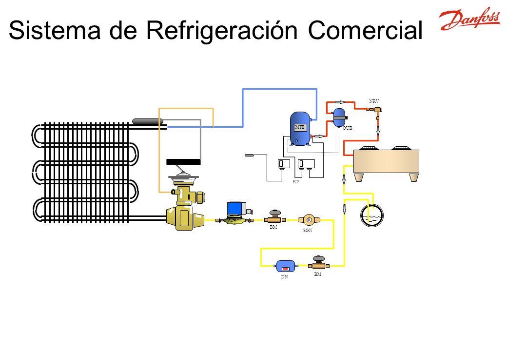 NRV OUB MTE KP BM DN SGN Sistema de Refrigeración Comercial