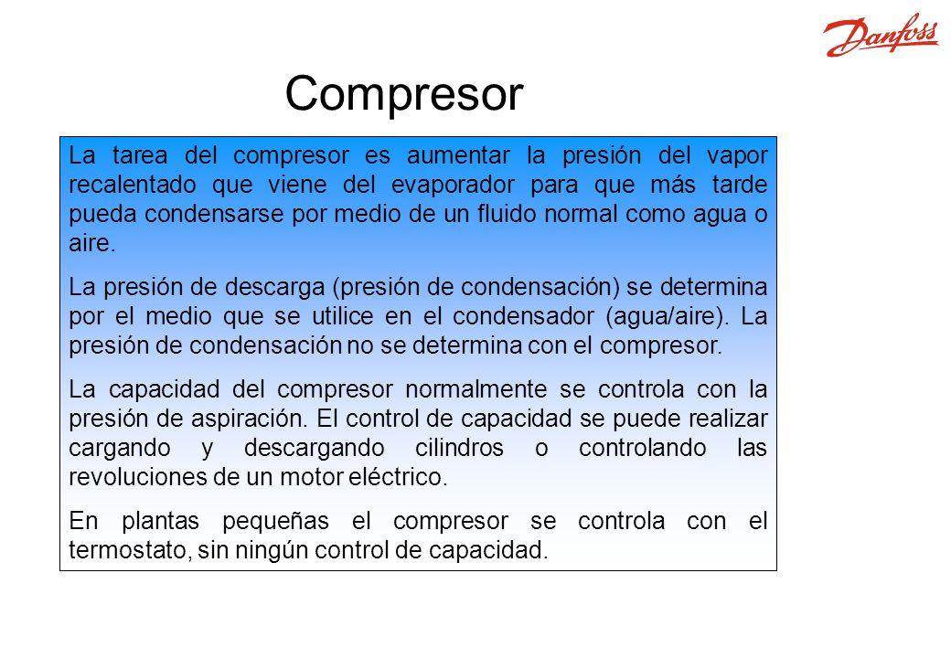 Compresores herméticos - Pistón - Rotativos - Scroll (Caracola) - Centrífugos - Tornillo Compresores abiertos - Pistón - Centrifugos - Tornillo Compresores semiherméticos - Pistón - Centrífugos - Tornillo Tipos de compresores