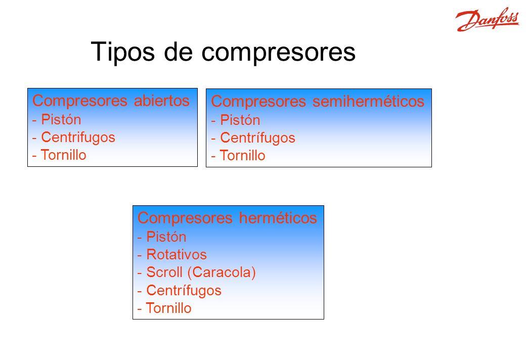 Evaporador, Carcasa y tubo Evaporadores