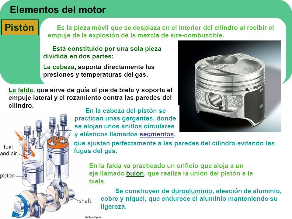 Elementos del motor Pistón Es la pieza móvil que se desplaza en el interior del cilindro al recibir el empuje de la explosión de la mezcla de aire-com