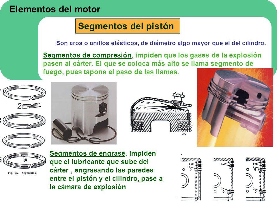 Elementos del motor Segmentos del pistón Son aros o anillos elásticos, de diámetro algo mayor que el del cilindro. Segmentos de compresión, impiden qu